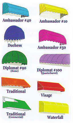 basket awning types
